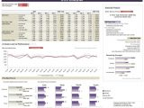 Car Sales Tracking Spreadsheet And Sales Opportunity Tracking Spreadsheet