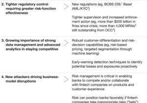 Enterprise Risk Assessment Report And Enterprise Risk Management And Financial Reporting