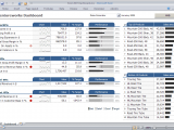 Excel Dashboard Reports Examples And Daily Collection Report Format Excel Free Download